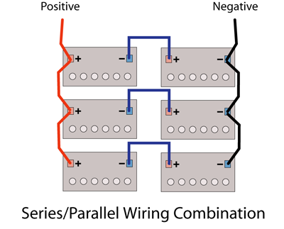 carbeth hutter s batteries this diagram shows a combination series and parallel circuit to increase both the battery current and voltage level at the same time