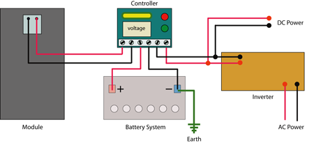 Solar panel inverter wiring diagram wiring diagram carbeth hutter s solar power rh carbethhutters co uk solar power inverter circuit diagram pdf off grid solar system wiring diagram asfbconference2016 Image collections